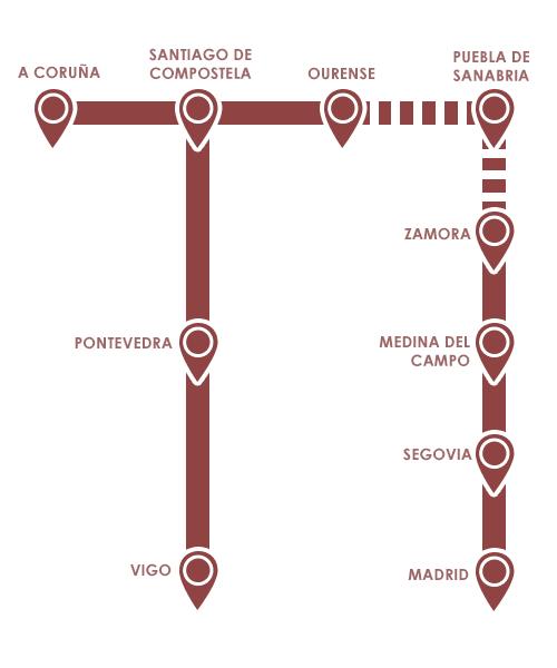 マドリード・ガリシア鉄道